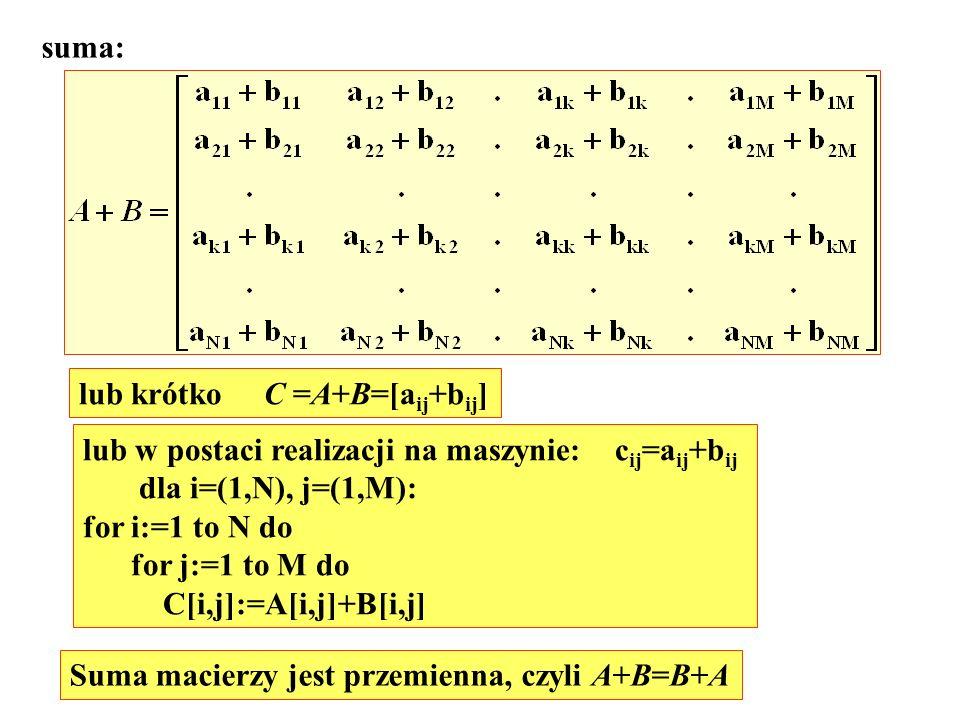 suma: lub krótko C =A+B=[aij+bij] lub w postaci realizacji na maszynie: cij=aij+bij. dla i=(1,N), j=(1,M):